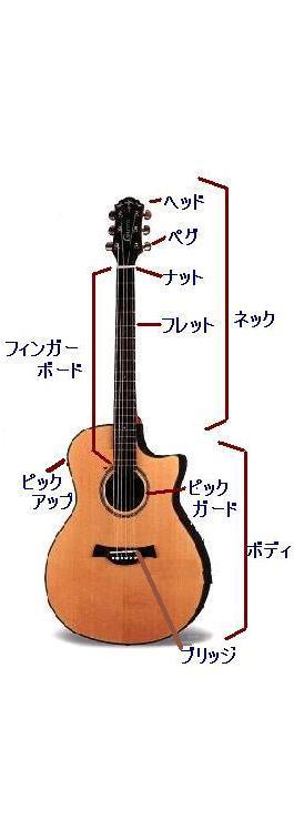 ギター | ぎゃちょぴんの無駄極まりないページ - 楽天ブログ